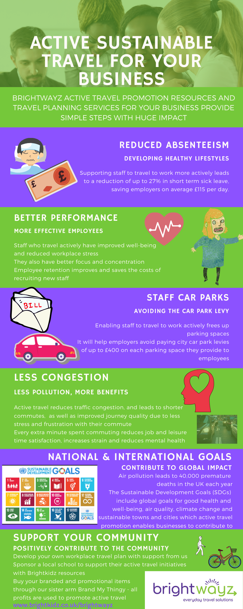 active sustainable travel for business infographic